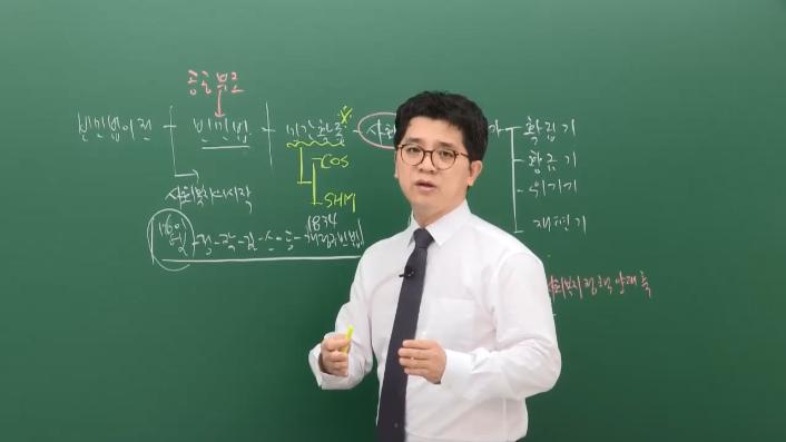 서구 사회복지실천의 역사적 발달과정