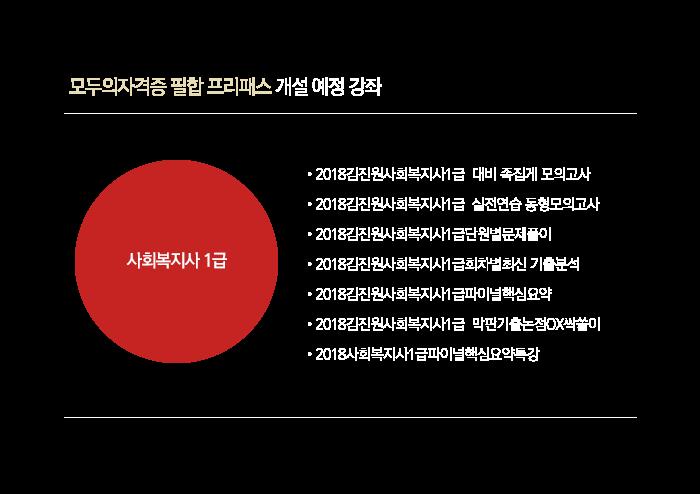 모두의 자격증 필합 패스 개설 예정 강좌